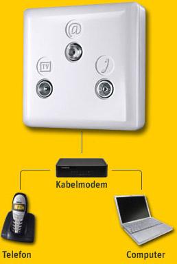 kabel deutschland kabel shop dillingen kabel deutschland partner dillingen 66763 yellowmap. Black Bedroom Furniture Sets. Home Design Ideas